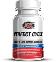 Perfect Cycle, 90 Capsules 791851111136